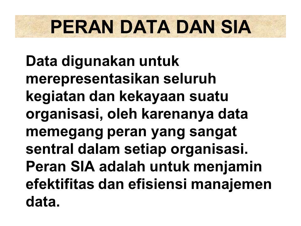 PERAN DATA DAN SIA Data digunakan untuk merepresentasikan seluruh kegiatan dan kekayaan suatu organisasi, oleh karenanya data memegang peran yang sang