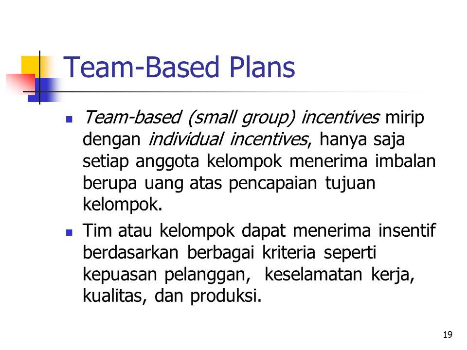 19 Team-Based Plans Team-based (small group) incentives mirip dengan individual incentives, hanya saja setiap anggota kelompok menerima imbalan berupa