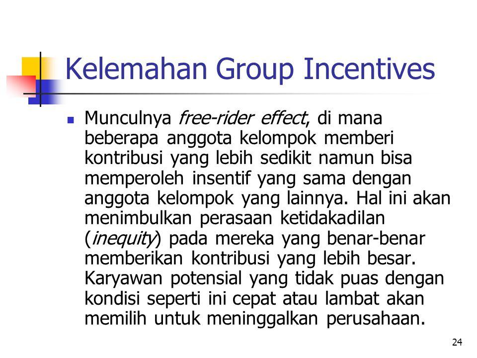 24 Kelemahan Group Incentives Munculnya free-rider effect, di mana beberapa anggota kelompok memberi kontribusi yang lebih sedikit namun bisa memperol