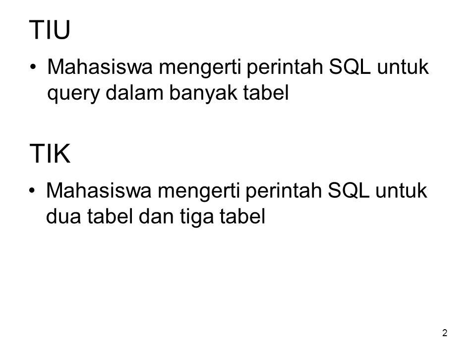 2 TIU Mahasiswa mengerti perintah SQL untuk query dalam banyak tabel TIK Mahasiswa mengerti perintah SQL untuk dua tabel dan tiga tabel