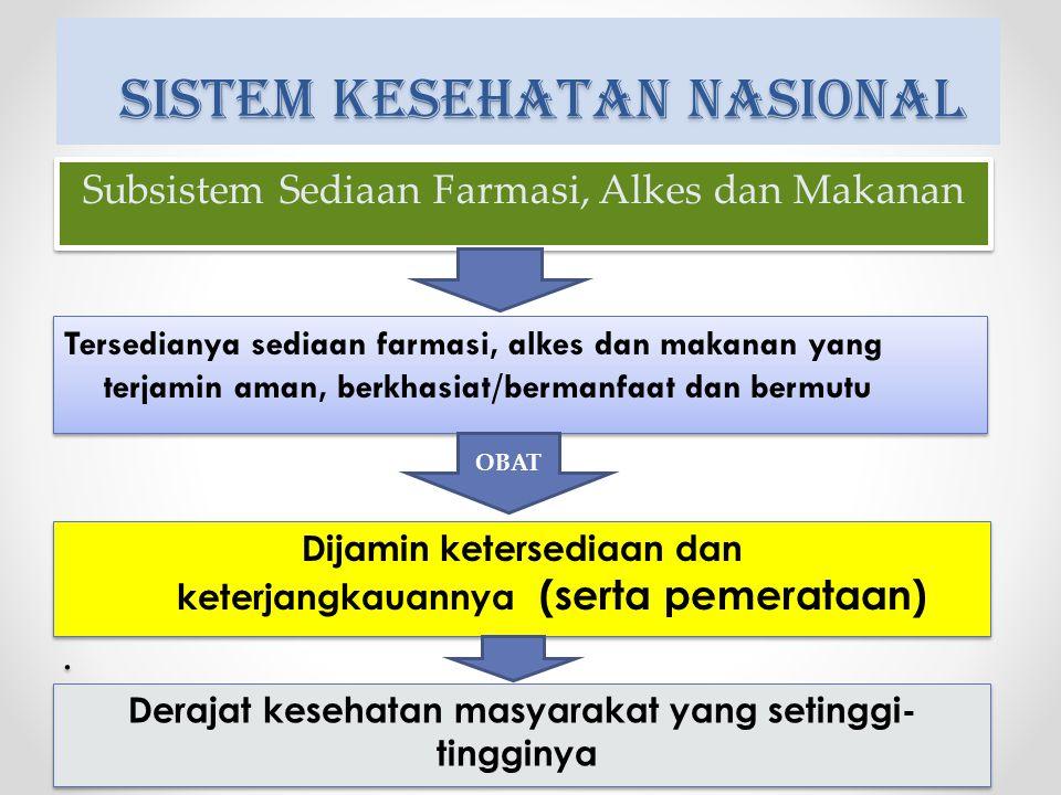 Kategori KeluhanRincian KeluhanCAPA 2.
