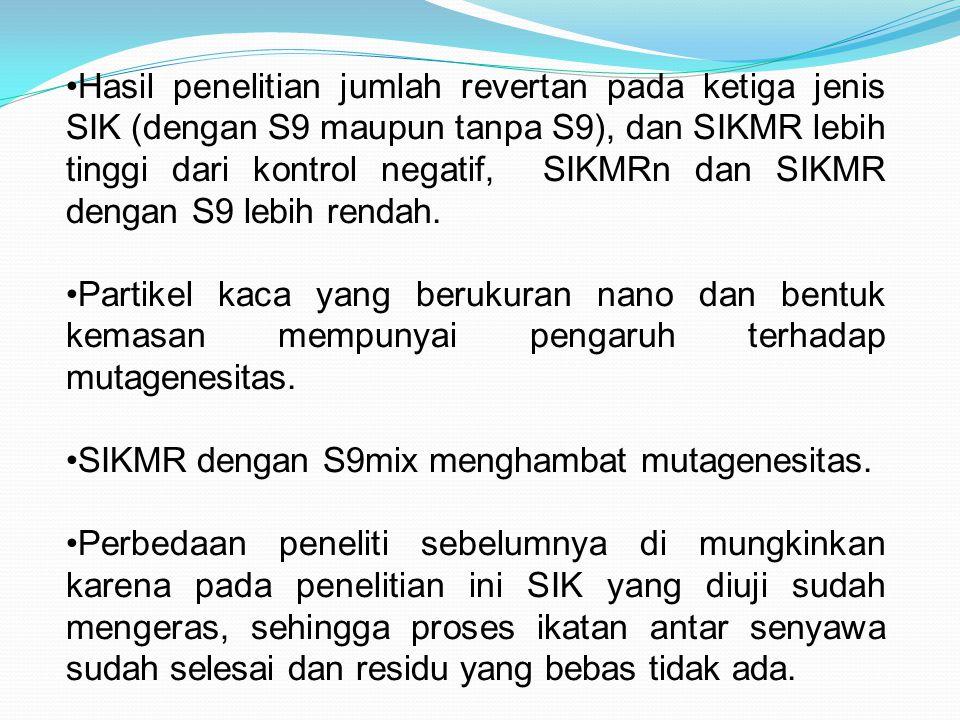 Hasil penelitian jumlah revertan pada ketiga jenis SIK (dengan S9 maupun tanpa S9), dan SIKMR lebih tinggi dari kontrol negatif, SIKMRn dan SIKMR dengan S9 lebih rendah.