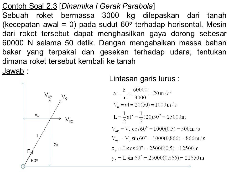 60 o F VoVo V ox V oy L y0y0 xoxo Contoh Soal 2.3 [Dinamika I Gerak Parabola] Sebuah roket bermassa 3000 kg dilepaskan dari tanah (kecepatan awal = 0)
