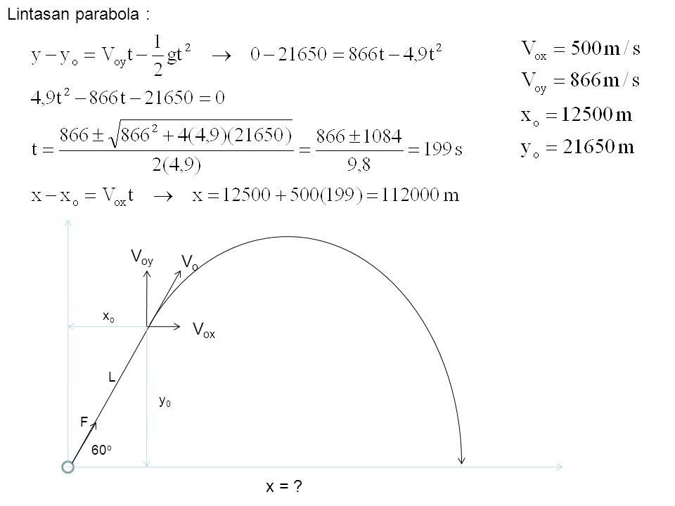 60 o F VoVo V ox V oy L y0y0 xoxo Lintasan parabola : x = ?