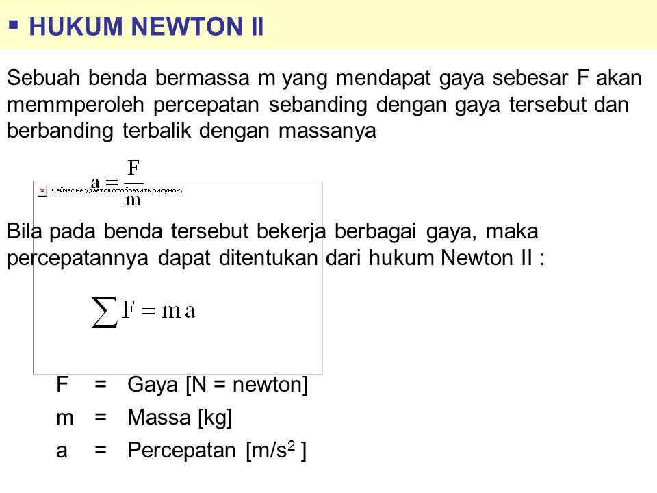  HUKUM NEWTON II F=Gaya [N = newton] m=Massa [kg] a=Percepatan [m/s 2 ] Sebuah benda bermassa m yang mendapat gaya sebesar F akan memmperoleh percepa