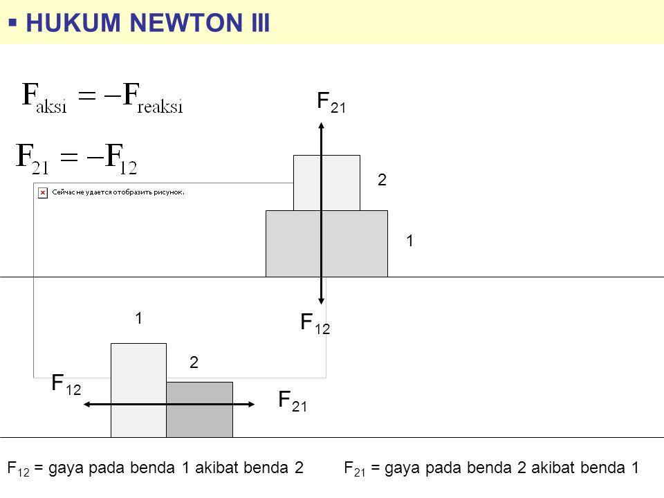  HUKUM NEWTON III 1 2 F 21 F 12 F 21 F 12 1 2 F 12 = gaya pada benda 1 akibat benda 2 F 21 = gaya pada benda 2 akibat benda 1