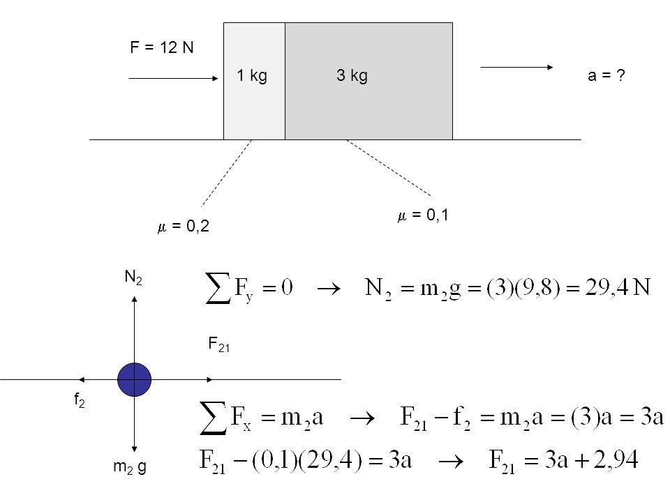  = 0,2  = 0,1 F = 12 N a = ? N2N2 m 2 g F 21 f2f2 1 kg3 kg