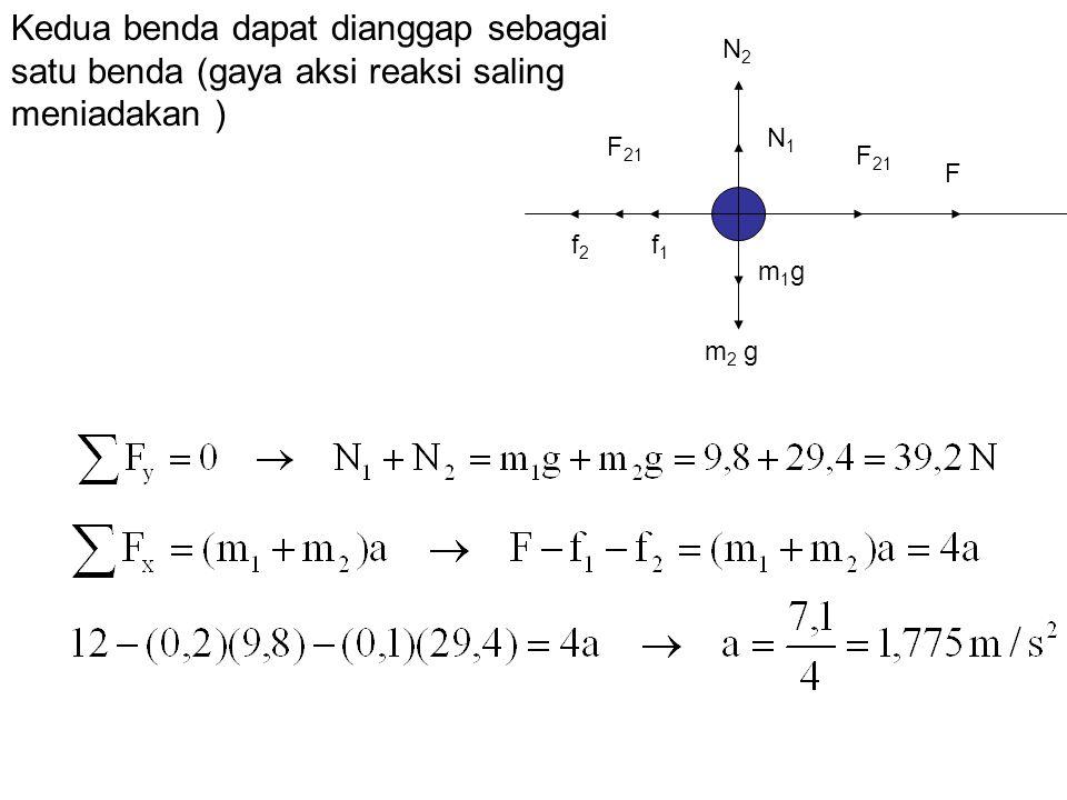 N2N2 m 2 g F 21 f1f1 F f2f2 N1N1 m1gm1g Kedua benda dapat dianggap sebagai satu benda (gaya aksi reaksi saling meniadakan )