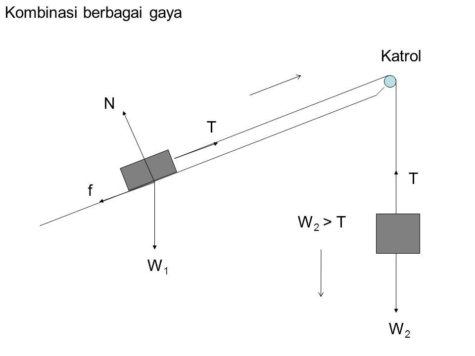 Contoh Soal 2.6 [Dinamika II bidang miring] Sebuah balok bemassa 5 kg bergerak ke atas dengan kecepatan awal V o pada bidang miring dengan sudut 30 o terhadap horisontal.