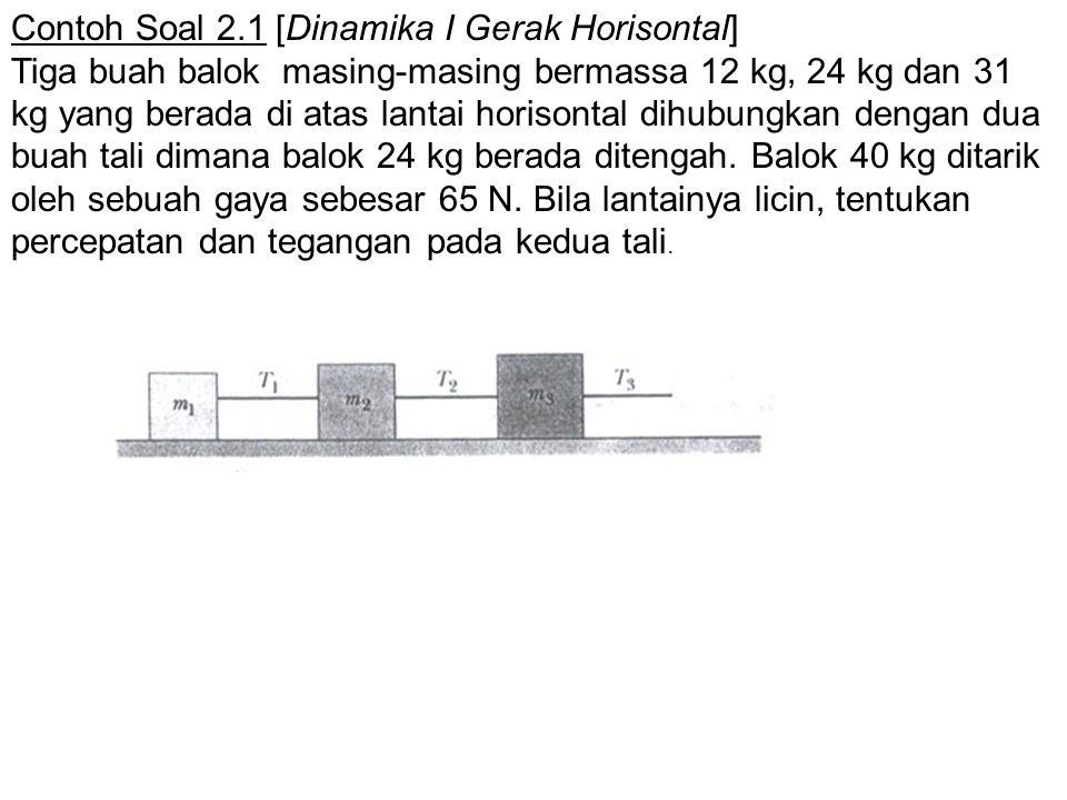 Contoh Soal 2.1 [Dinamika I Gerak Horisontal] Tiga buah balok masing-masing bermassa 12 kg, 24 kg dan 31 kg yang berada di atas lantai horisontal dihu