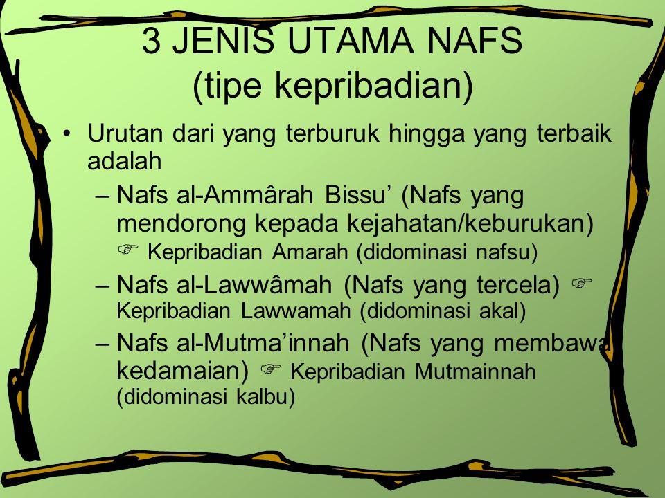 3 JENIS UTAMA NAFS (tipe kepribadian) Urutan dari yang terburuk hingga yang terbaik adalah –Nafs al-Ammârah Bissu' (Nafs yang mendorong kepada kejahat