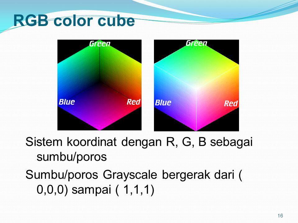 16 RGB color cube Sistem koordinat dengan R, G, B sebagai sumbu/poros Sumbu/poros Grayscale bergerak dari ( 0,0,0) sampai ( 1,1,1)