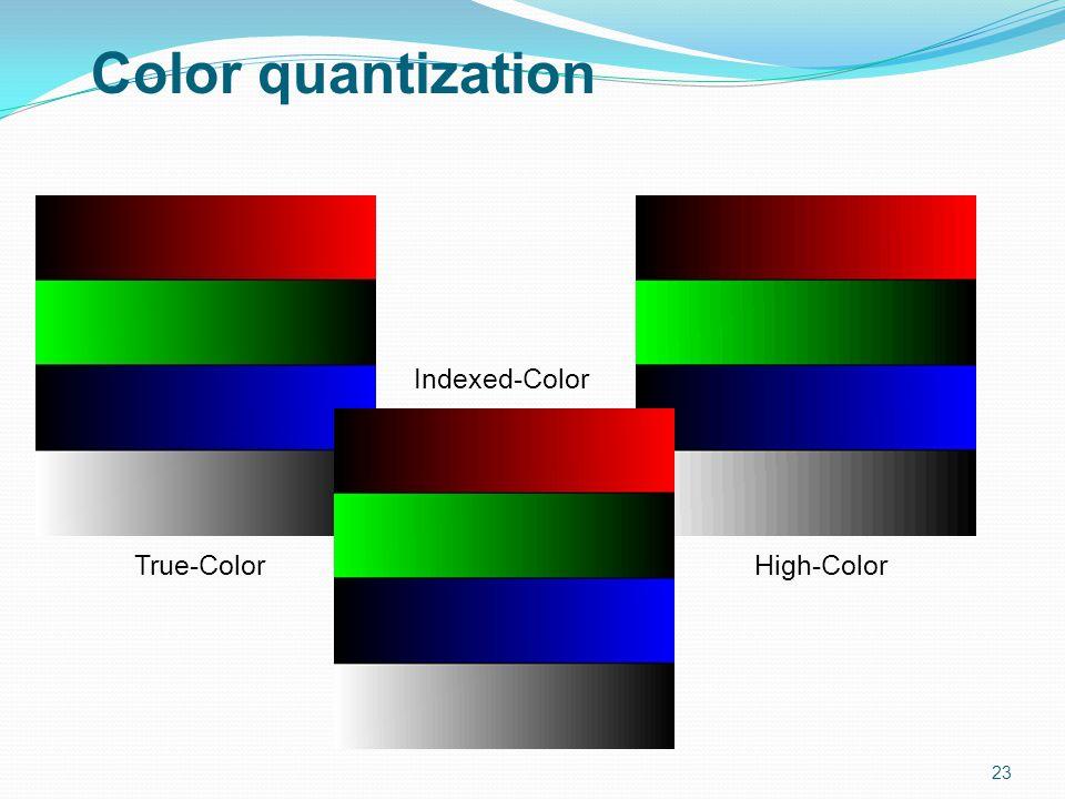 23 Color quantization True-Color Indexed-Color High-Color