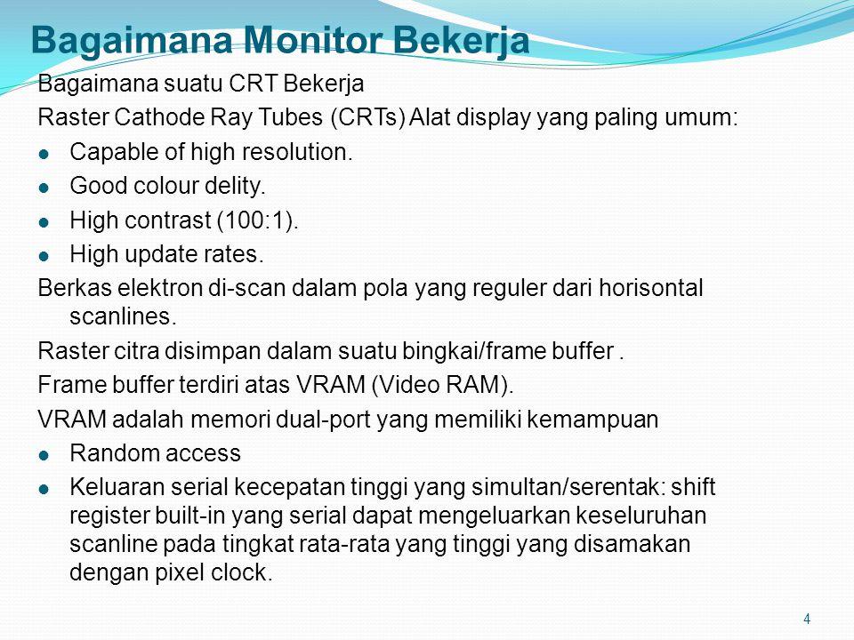 4 Bagaimana Monitor Bekerja Bagaimana suatu CRT Bekerja Raster Cathode Ray Tubes (CRTs) Alat display yang paling umum: Capable of high resolution. Goo