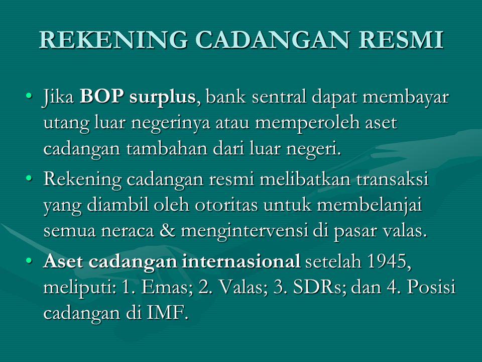 REKENING CADANGAN RESMI Aset2 cadangan resmi meliputi: emas, valas, dan SDRs, atau pinjaman baru dari bank sentral luar negeri.Aset2 cadangan resmi meliputi: emas, valas, dan SDRs, atau pinjaman baru dari bank sentral luar negeri.