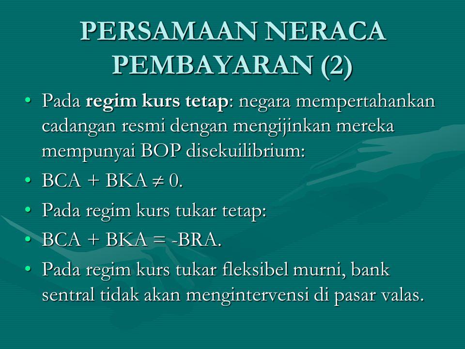 PERSAMAAN NERACA PEMBAYARAN (1) Ketika rekening BOP dicatat dengan benar, neraca kombinasi atas rekening berjalan (BCA), rekening modal (BKA), rekening cadangan (BRA) harus nol.Ketika rekening BOP dicatat dengan benar, neraca kombinasi atas rekening berjalan (BCA), rekening modal (BKA), rekening cadangan (BRA) harus nol.