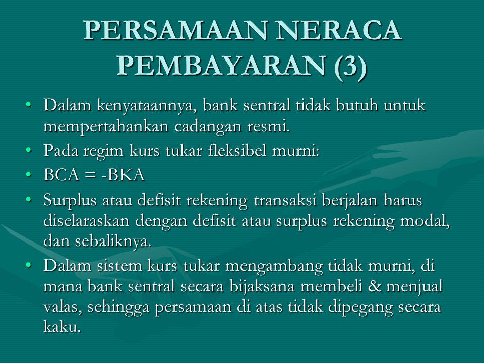 PERSAMAAN NERACA PEMBAYARAN (2) Pada regim kurs tetap: negara mempertahankan cadangan resmi dengan mengijinkan mereka mempunyai BOP disekuilibrium:Pada regim kurs tetap: negara mempertahankan cadangan resmi dengan mengijinkan mereka mempunyai BOP disekuilibrium: BCA + BKA  0.BCA + BKA  0.