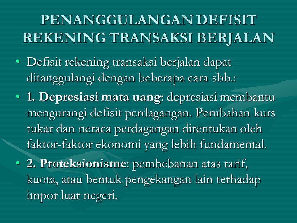PERSAMAAN NERACA PEMBAYARAN (3) Dalam kenyataannya, bank sentral tidak butuh untuk mempertahankan cadangan resmi.Dalam kenyataannya, bank sentral tidak butuh untuk mempertahankan cadangan resmi.