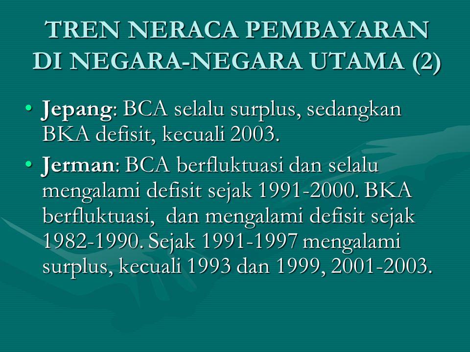 TREN NERACA PEMBAYARAN DI NEGARA-NEGARA UTAMA (1) BOP (BCA dan BKA) negara-negara yang dianalisis: Cina, Jepang, Jerman, Inggris, dan Amerika Serikat.BOP (BCA dan BKA) negara-negara yang dianalisis: Cina, Jepang, Jerman, Inggris, dan Amerika Serikat.