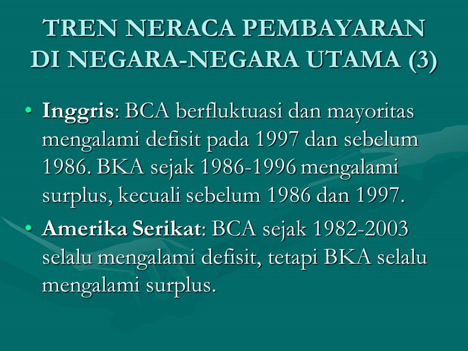 TREN NERACA PEMBAYARAN DI NEGARA-NEGARA UTAMA (2) Jepang: BCA selalu surplus, sedangkan BKA defisit, kecuali 2003.Jepang: BCA selalu surplus, sedangkan BKA defisit, kecuali 2003.