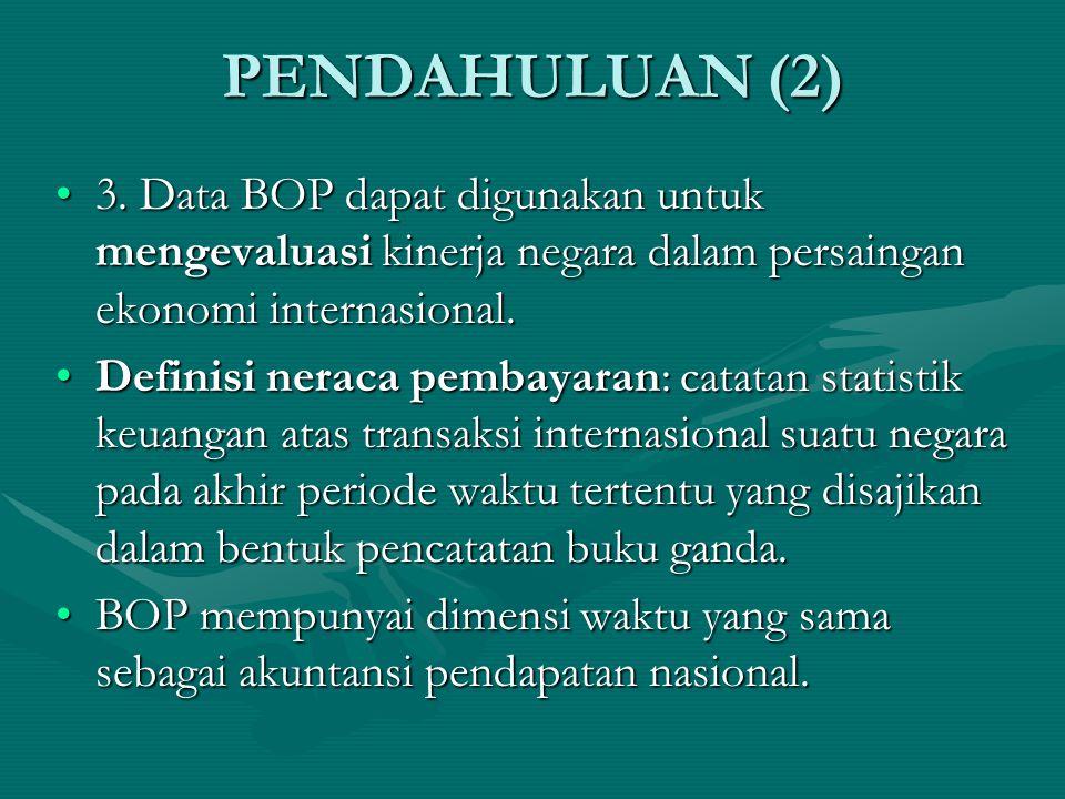 PENDAHULUAN (2) 3.