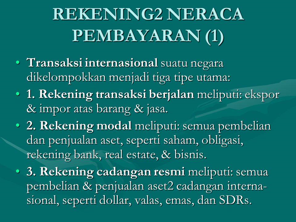 REKENING2 NERACA PEMBAYARAN (1) Transaksi internasional suatu negara dikelompokkan menjadi tiga tipe utama:Transaksi internasional suatu negara dikelompokkan menjadi tiga tipe utama: 1.