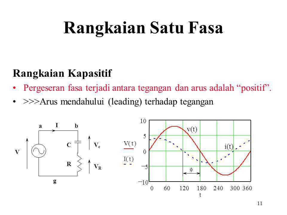 "11 Rangkaian Kapasitif Pergeseran fasa terjadi antara tegangan dan arus adalah ""positif"". >>>Arus mendahului (leading) terhadap tegangan t R C V ab g"