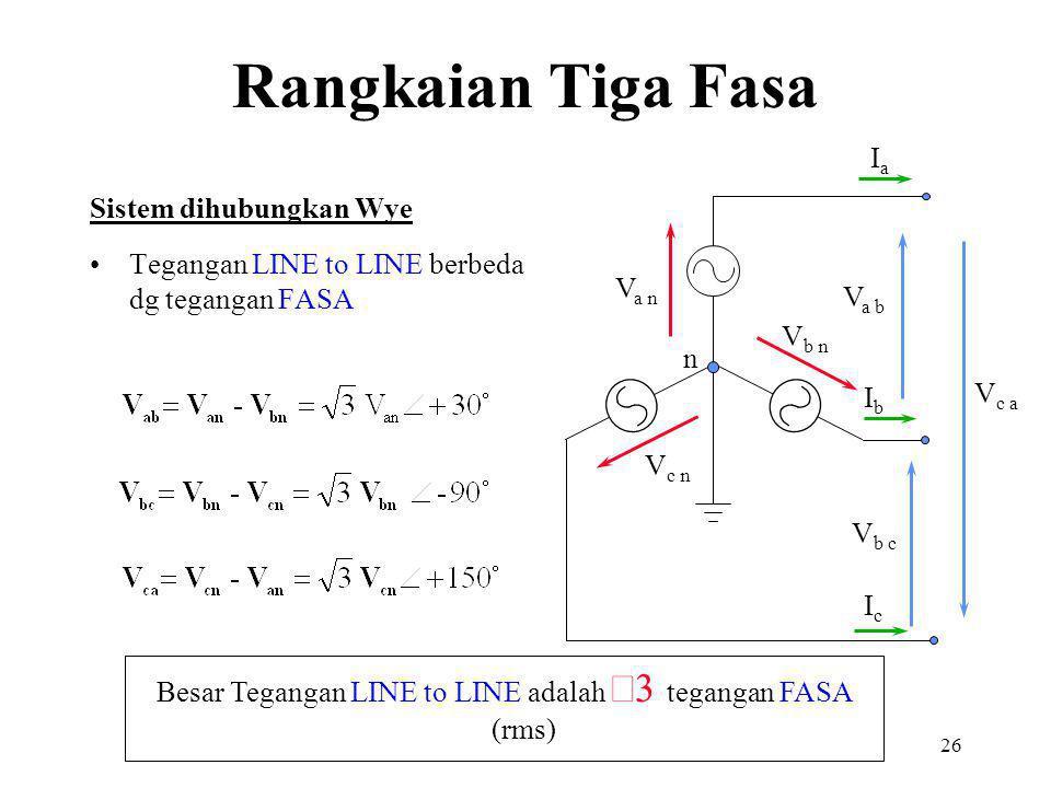 26 Sistem dihubungkan Wye Tegangan LINE to LINE berbeda dg tegangan FASA IaIa V a n V b n V c n n V c a V a b V b c IbIb IcIc Rangkaian Tiga Fasa Besar Tegangan LINE to LINE adalah  tegangan FASA (rms)