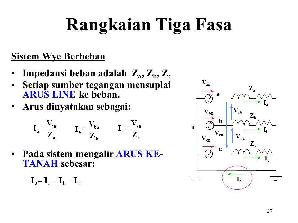 27 Sistem Wye Berbeban Impedansi beban adalah Z a, Z b, Z c Setiap sumber tegangan mensuplai ARUS LINE ke beban. Arus dinyatakan sebagai: Pada sistem