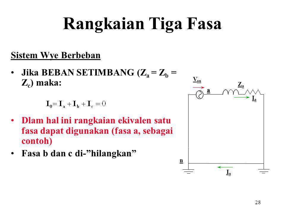 28 Sistem Wye Berbeban Jika BEBAN SETIMBANG (Z a = Z b = Z c ) maka: Dlam hal ini rangkaian ekivalen satu fasa dapat digunakan (fasa a, sebagai contoh) Fasa b dan c di- hilangkan IoIo a V an a ZaZa IaIa a n Rangkaian Tiga Fasa