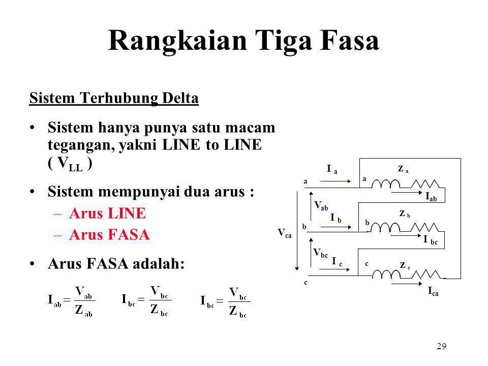 29 Sistem Terhubung Delta Sistem hanya punya satu macam tegangan, yakni LINE to LINE ( V LL ) Sistem mempunyai dua arus : –Arus LINE –Arus FASA Arus FASA adalah: V ca Rangkaian Tiga Fasa