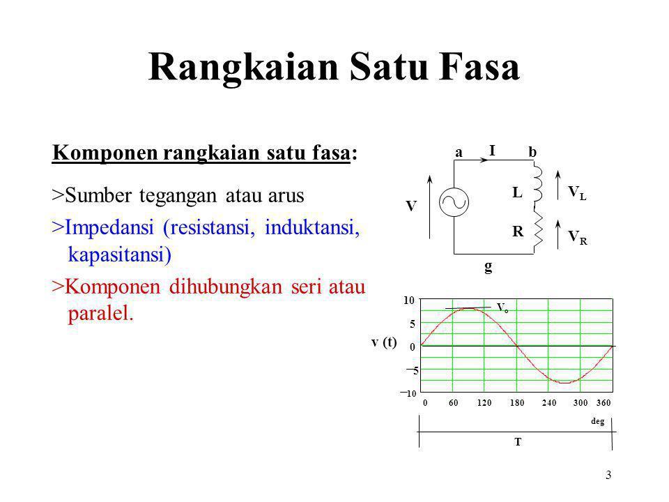 3 Komponen rangkaian satu fasa: >Sumber tegangan atau arus >Impedansi (resistansi, induktansi, kapasitansi) >Komponen dihubungkan seri atau paralel. R