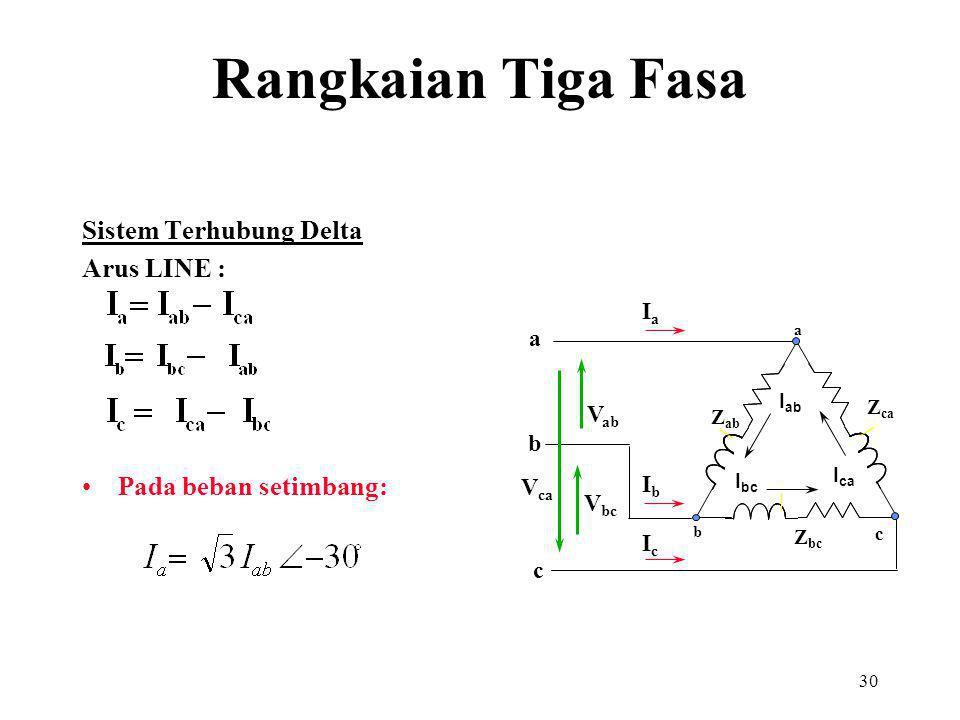 30 Sistem Terhubung Delta Arus LINE : Pada beban setimbang: IaIa IbIb IcIc a V ca V ab V bc c b a Z bc b Z ca Z ab I ab I ca I bc c Rangkaian Tiga Fasa