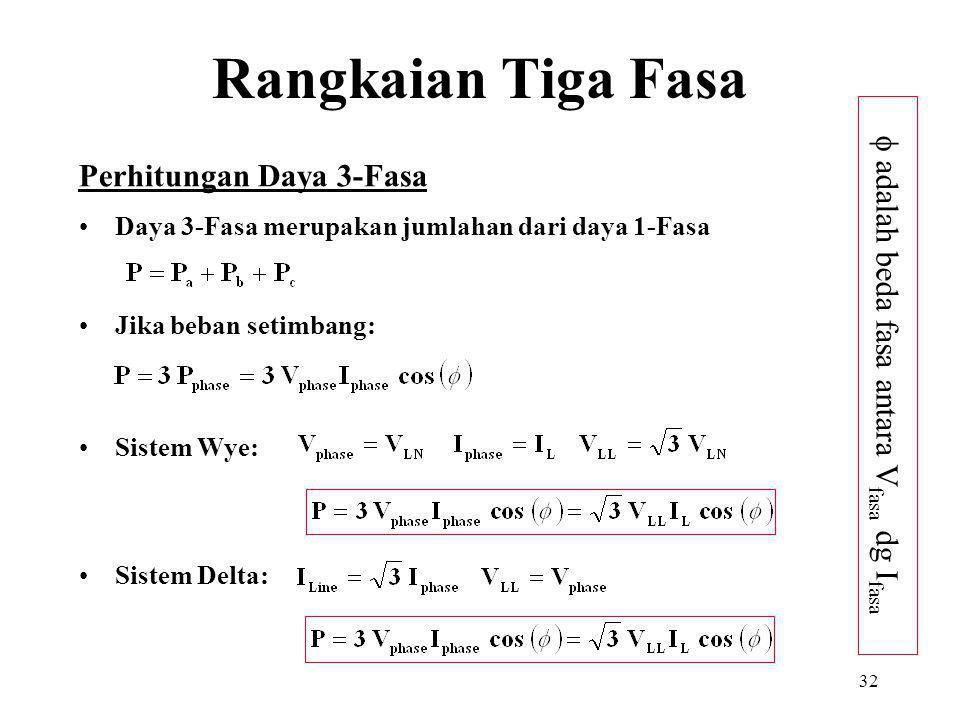 32 Perhitungan Daya 3-Fasa Daya 3-Fasa merupakan jumlahan dari daya 1-Fasa Jika beban setimbang: Sistem Wye: Sistem Delta: Rangkaian Tiga Fasa  adalah beda fasa antara V fasa dg I fasa