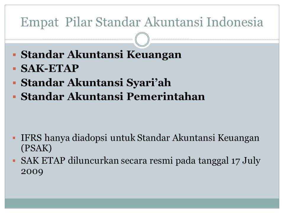 Empat Pilar Standar Akuntansi Indonesia  Standar Akuntansi Keuangan  SAK-ETAP  Standar Akuntansi Syari'ah  Standar Akuntansi Pemerintahan  IFRS hanya diadopsi untuk Standar Akuntansi Keuangan (PSAK)  SAK ETAP diluncurkan secara resmi pada tanggal 17 July 2009