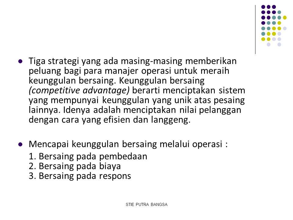  Pekerjaan manajer operasi melalui tiga tahapan : 1.