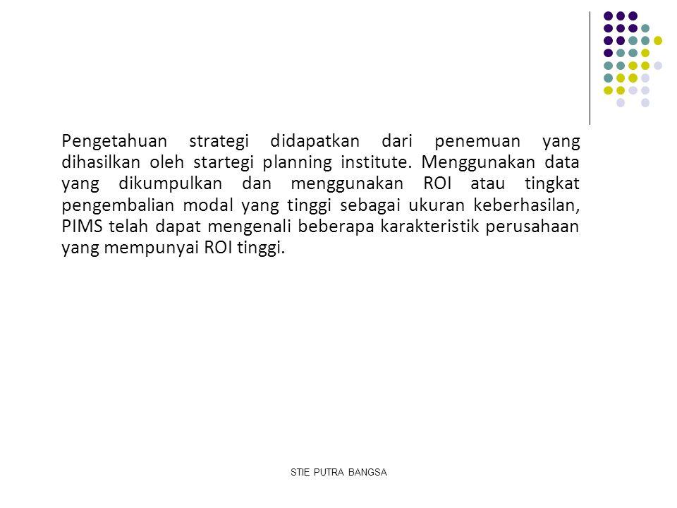 Pengetahuan strategi didapatkan dari penemuan yang dihasilkan oleh startegi planning institute. Menggunakan data yang dikumpulkan dan menggunakan ROI