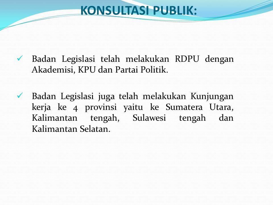 KONSULTASI PUBLIK: Badan Legislasi telah melakukan RDPU dengan Akademisi, KPU dan Partai Politik.