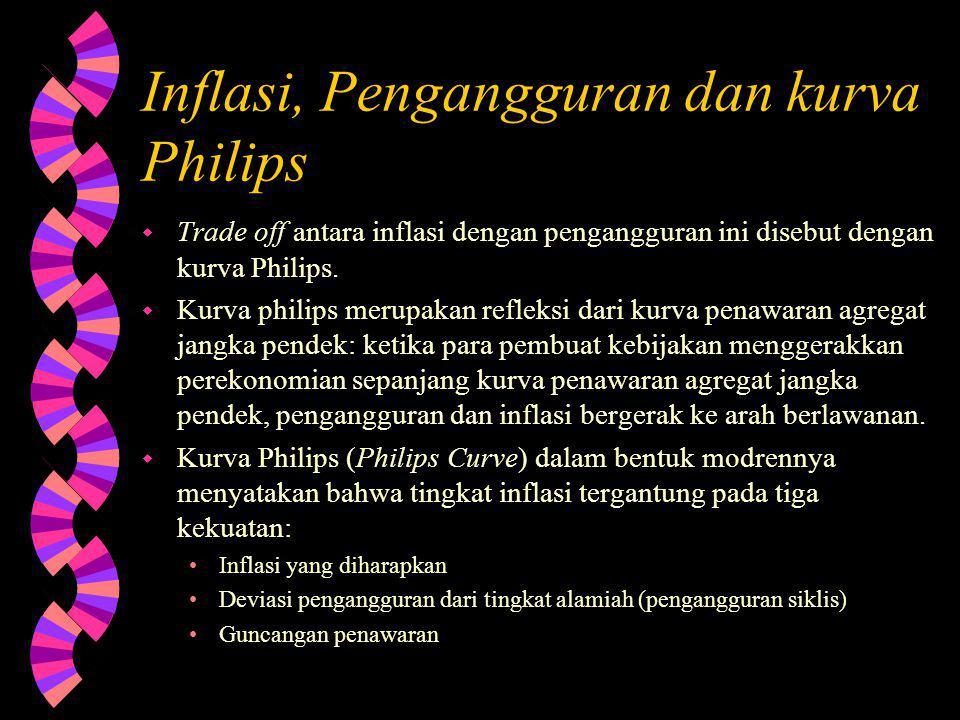 Inflasi, Pengangguran dan kurva Philips w Trade off antara inflasi dengan pengangguran ini disebut dengan kurva Philips.
