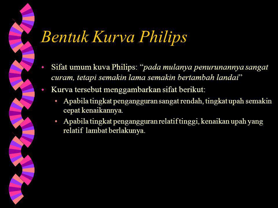 Bentuk Kurva Philips w Sifat umum kuva Philips: pada mulanya penurunannya sangat curam, tetapi semakin lama semakin bertambah landai w Kurva tersebut menggambarkan sifat berikut: Apabila tingkat pengangguran sangat rendah, tingkat upah semakin cepat kenaikannya.