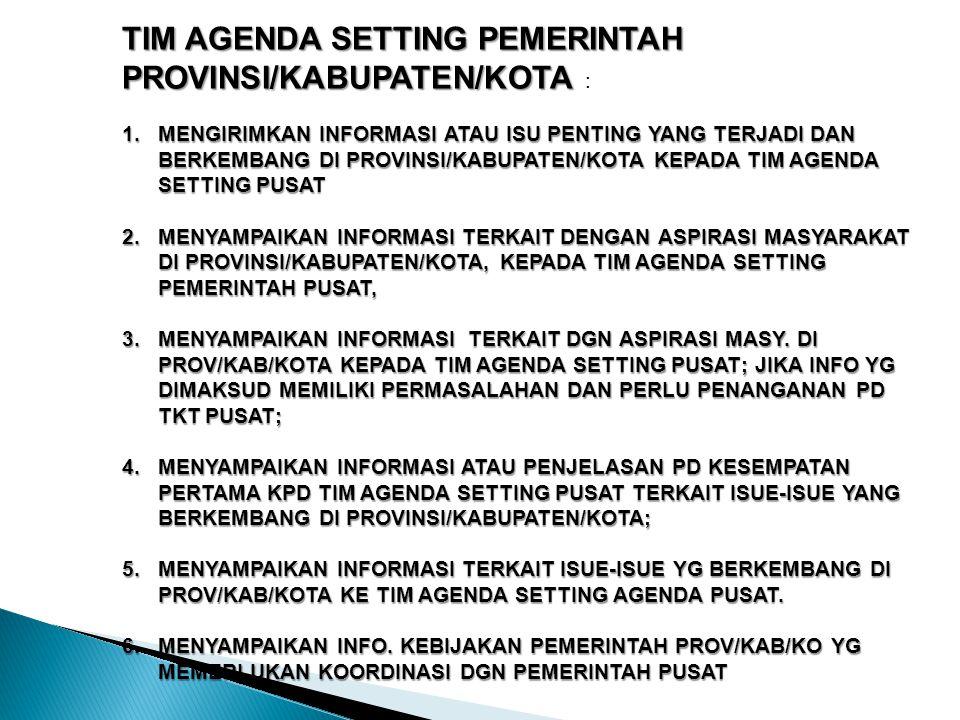 TIM AGENDA SETTING PEMERINTAH PROVINSI/KABUPATEN/KOTA TIM AGENDA SETTING PEMERINTAH PROVINSI/KABUPATEN/KOTA : 1.MENGIRIMKAN INFORMASI ATAU ISU PENTING YANG TERJADI DAN BERKEMBANG DI PROVINSI/KABUPATEN/KOTA KEPADA TIM AGENDA SETTING PUSAT 2.MENYAMPAIKAN INFORMASI TERKAIT DENGAN ASPIRASI MASYARAKAT DI PROVINSI/KABUPATEN/KOTA, KEPADA TIM AGENDA SETTING PEMERINTAH PUSAT, 3.MENYAMPAIKAN INFORMASI TERKAIT DGN ASPIRASI MASY.