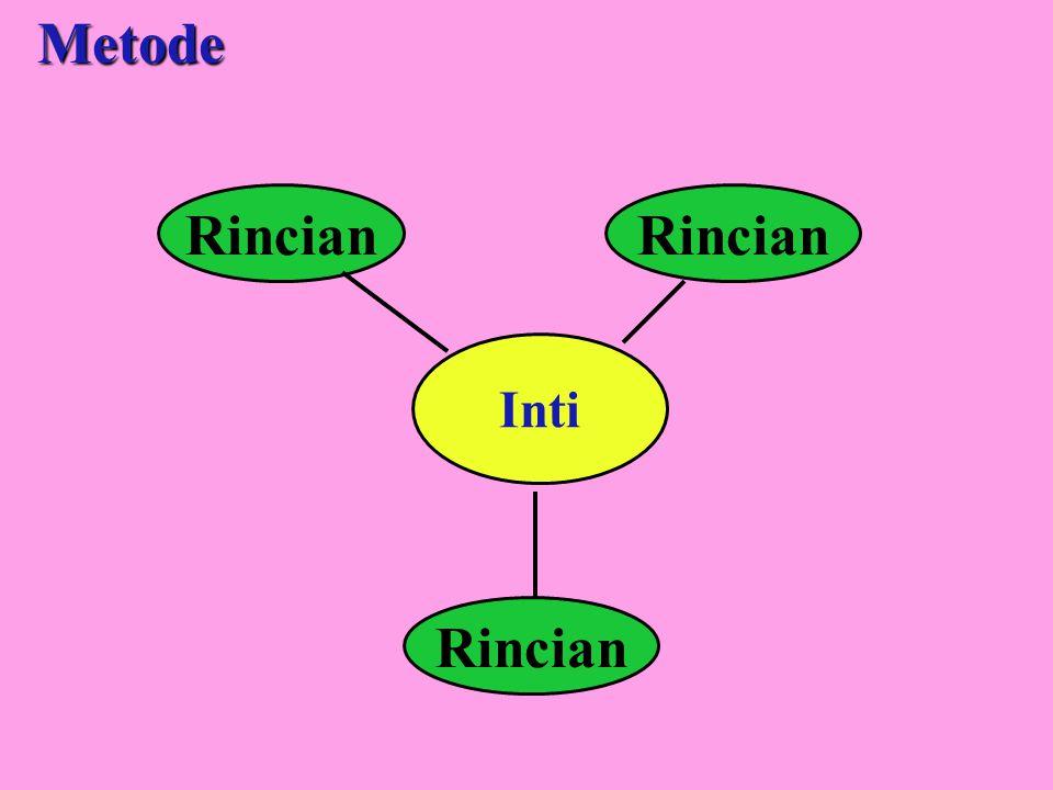 Inti Rincian Metode