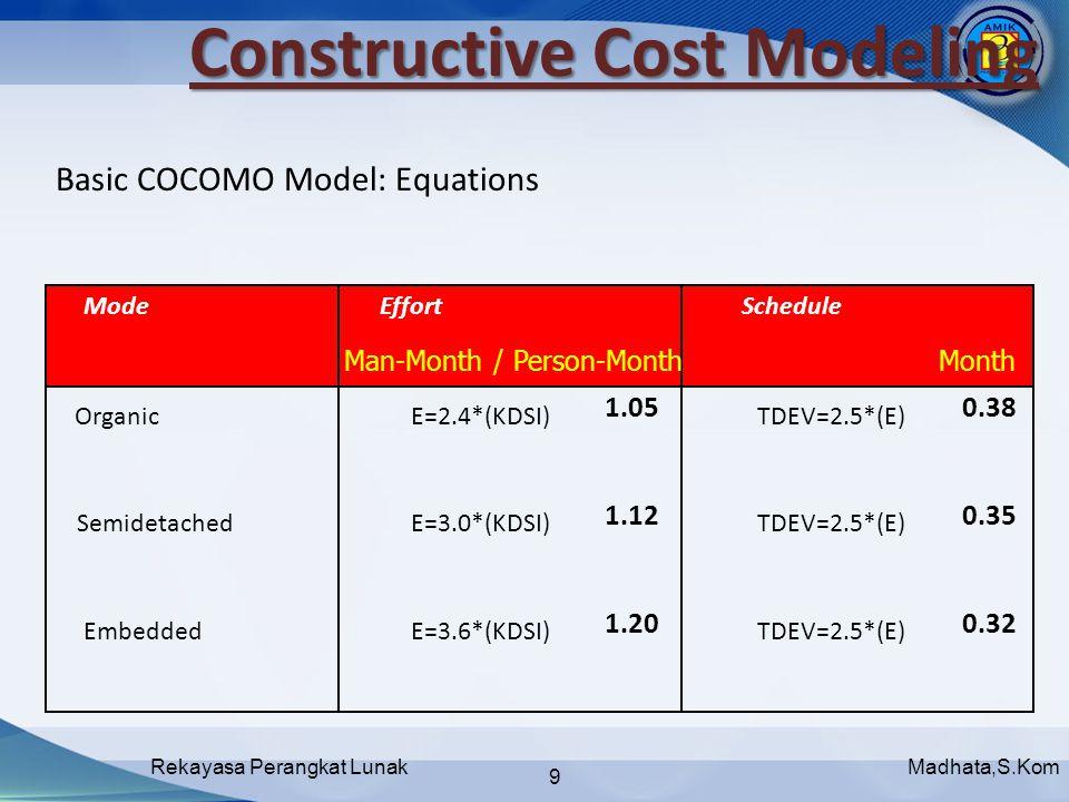 Madhata,S.KomRekayasa Perangkat Lunak 9 ModeEffortSchedule OrganicE=2.4*(KDSI) 1.05 TDEV=2.5*(E) 0.38 SemidetachedE=3.0*(KDSI) 1.12 TDEV=2.5*(E) 0.35 EmbeddedE=3.6*(KDSI) 1.20 TDEV=2.5*(E) 0.32 Man-Month / Person-MonthMonth Basic COCOMO Model: Equations Constructive Cost Modeling