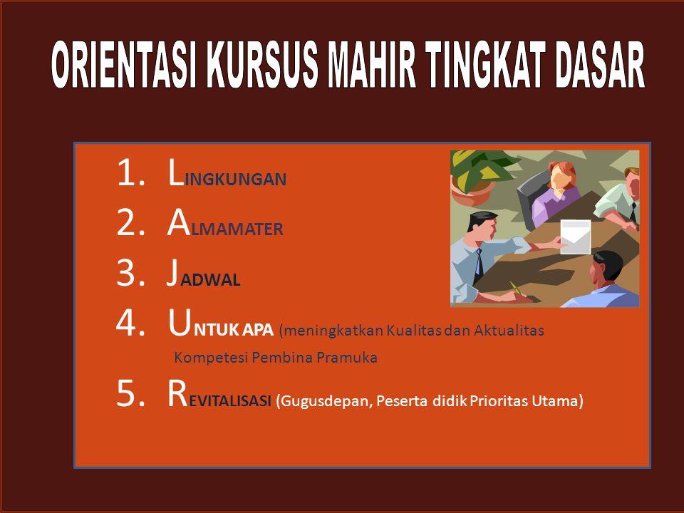 1. L INGKUNGAN 2. A LMAMATER 3. J ADWAL 4. U NTUK APA (meningkatkan Kualitas dan Aktualitas Kompetesi Pembina Pramuka 5. R EVITALISASI (Gugusdepan, Pe