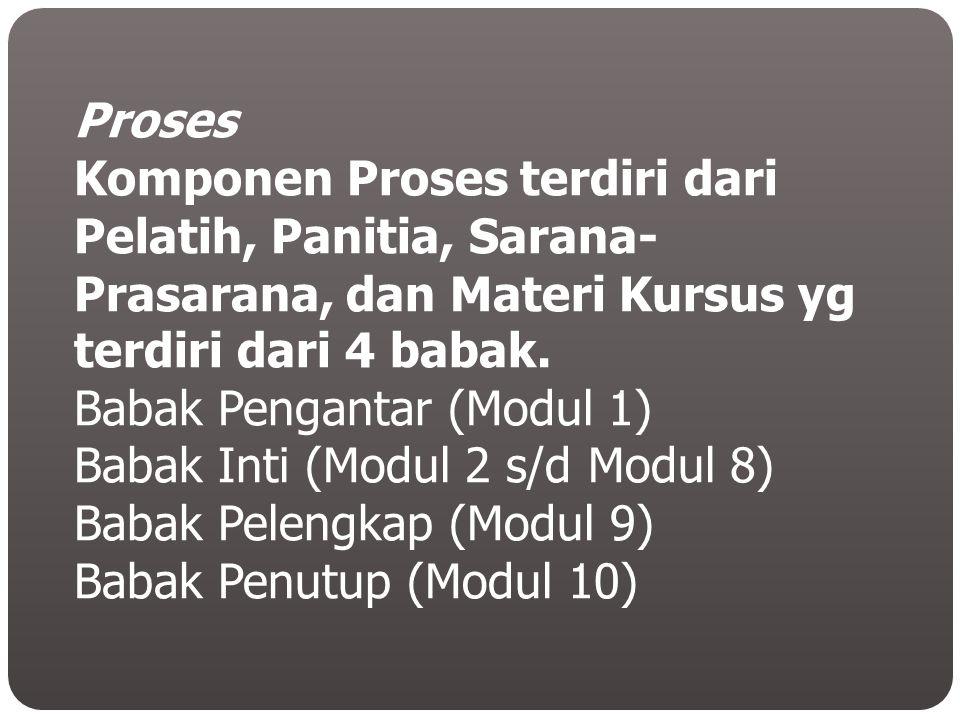 Proses Komponen Proses terdiri dari Pelatih, Panitia, Sarana- Prasarana, dan Materi Kursus yg terdiri dari 4 babak. Babak Pengantar (Modul 1) Babak In