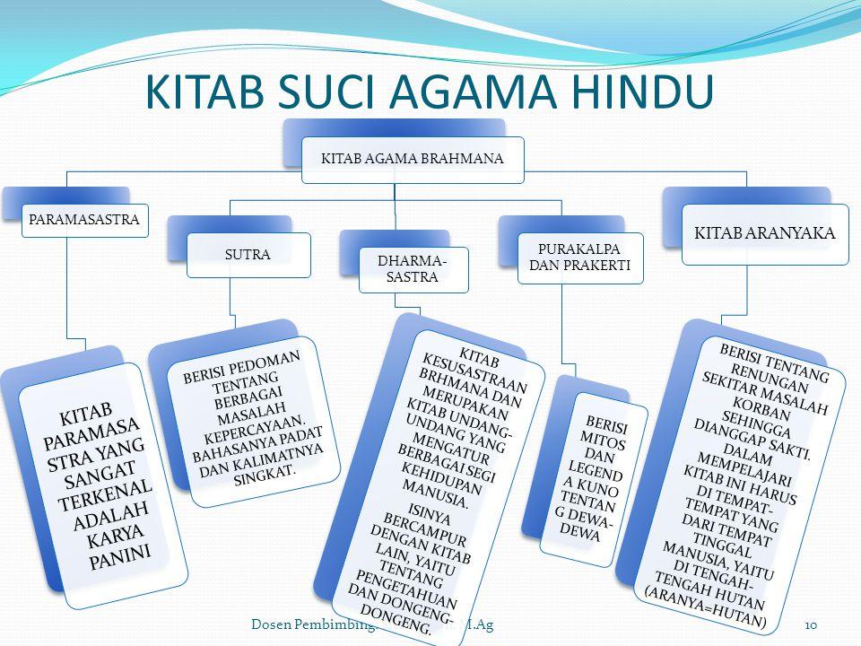 Dosen Pembimbing: Siti Nadroh, M.Ag10 KITAB SUCI AGAMA HINDU KITAB AGAMA BRAHMANA PARAMASASTRA KITAB PARAMASA STRA YANG SANGAT TERKENAL ADALAH KARYA P