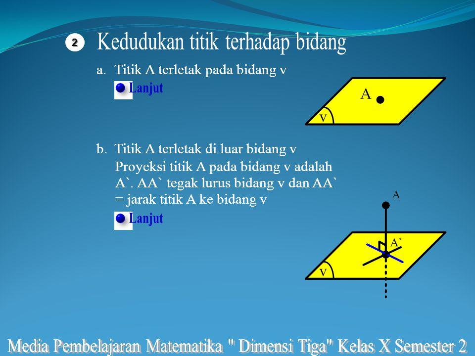 22 a.Titik A terletak pada bidang v b.Titik A terletak di luar bidang v Proyeksi titik A pada bidang v adalah A`. AA` tegak lurus bidang v dan AA` = j
