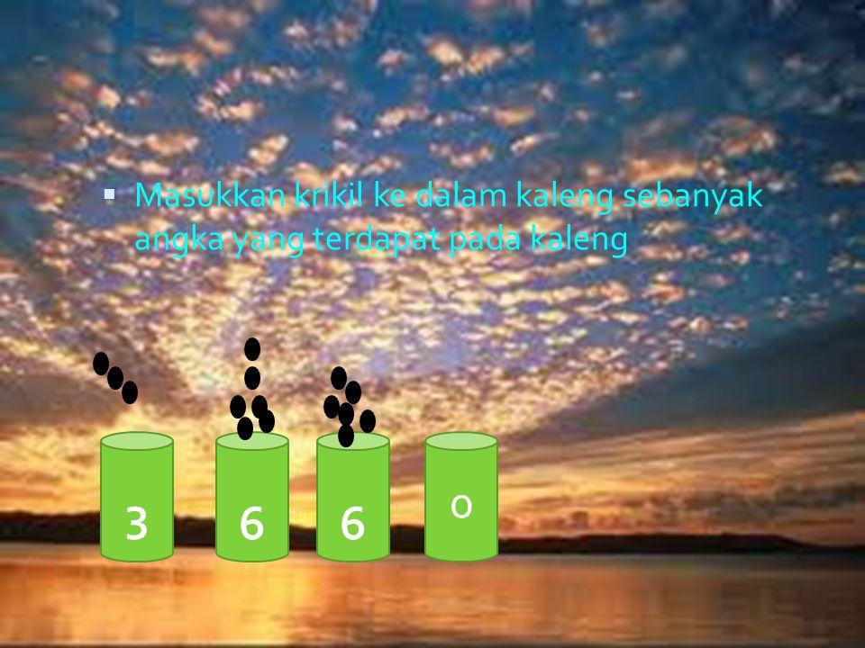 Cara menggunakan Tentukan bilangan yang ingin di buktikan misalnya : 3660 pisahkan bilangan yang diambil sesuai tempat kedudukan ₃ο₆₆ ribuan ratusanpuluhan satuan