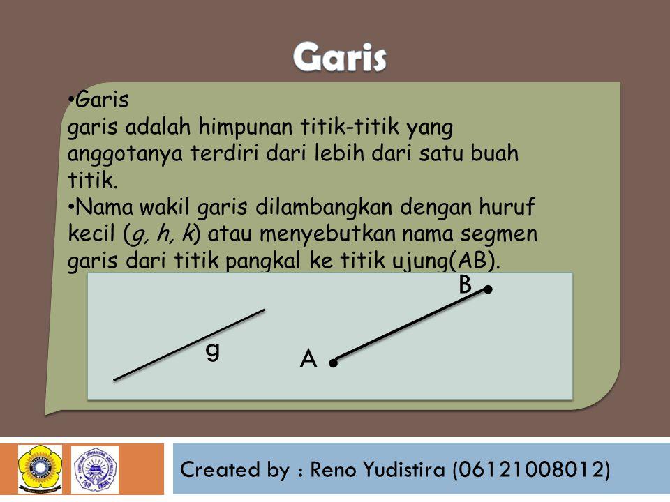 Created by : Reno Yudistira (06121008012) Garis garis adalah himpunan titik-titik yang anggotanya terdiri dari lebih dari satu buah titik. Nama wakil