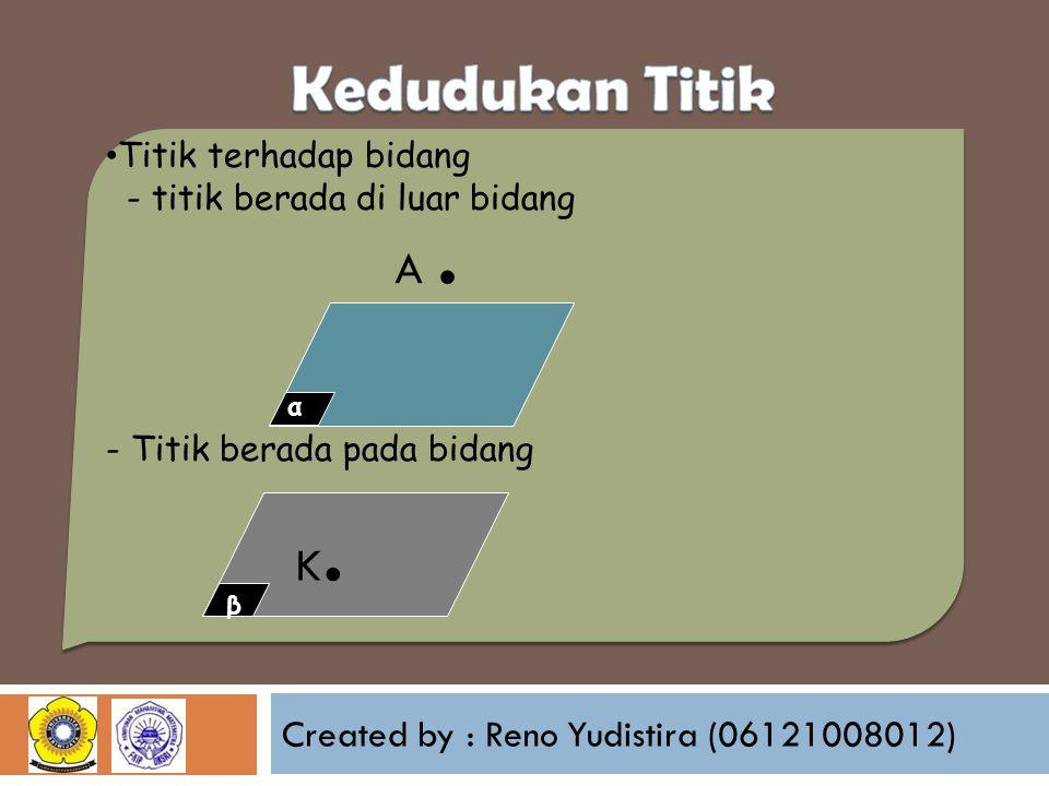 Created by : Reno Yudistira (06121008012) Titik terhadap bidang - titik berada di luar bidang - Titik berada pada bidang α K.K. A. β